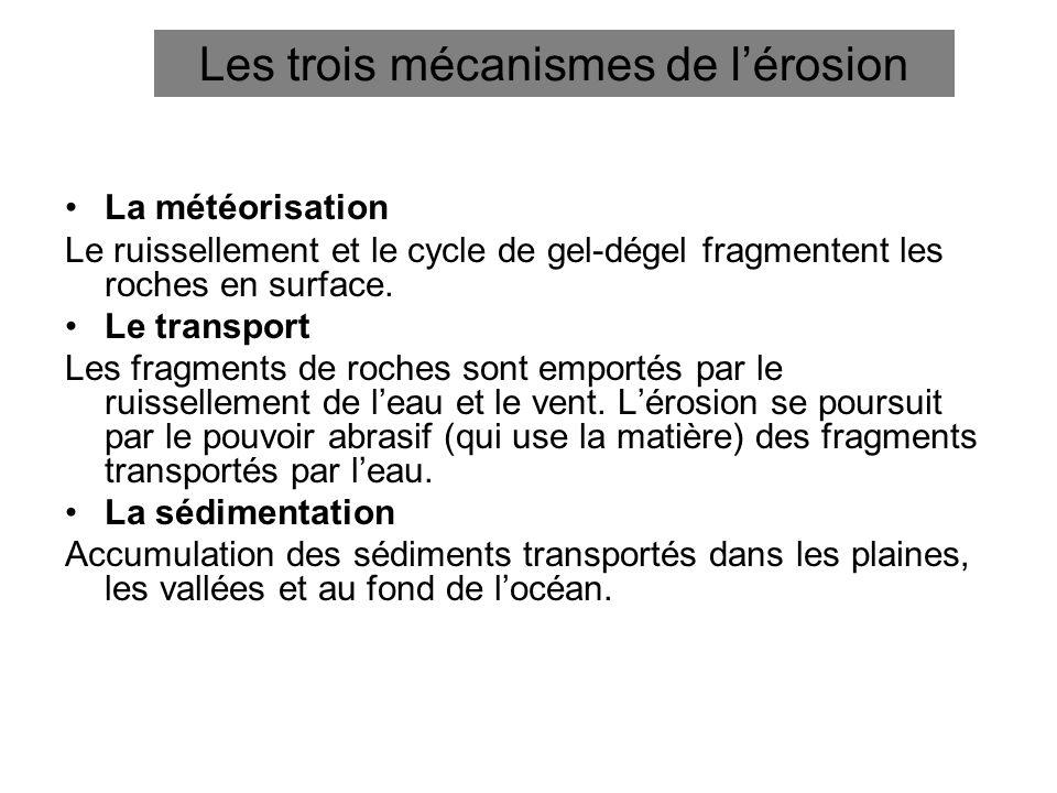 Les trois mécanismes de l'érosion
