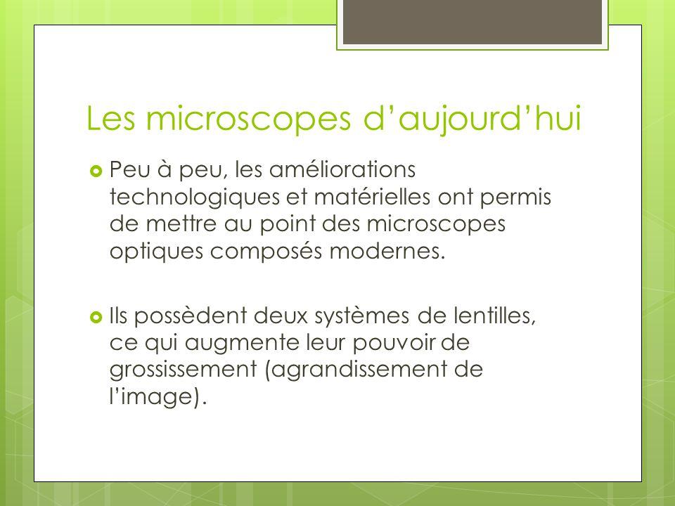 Les microscopes d'aujourd'hui