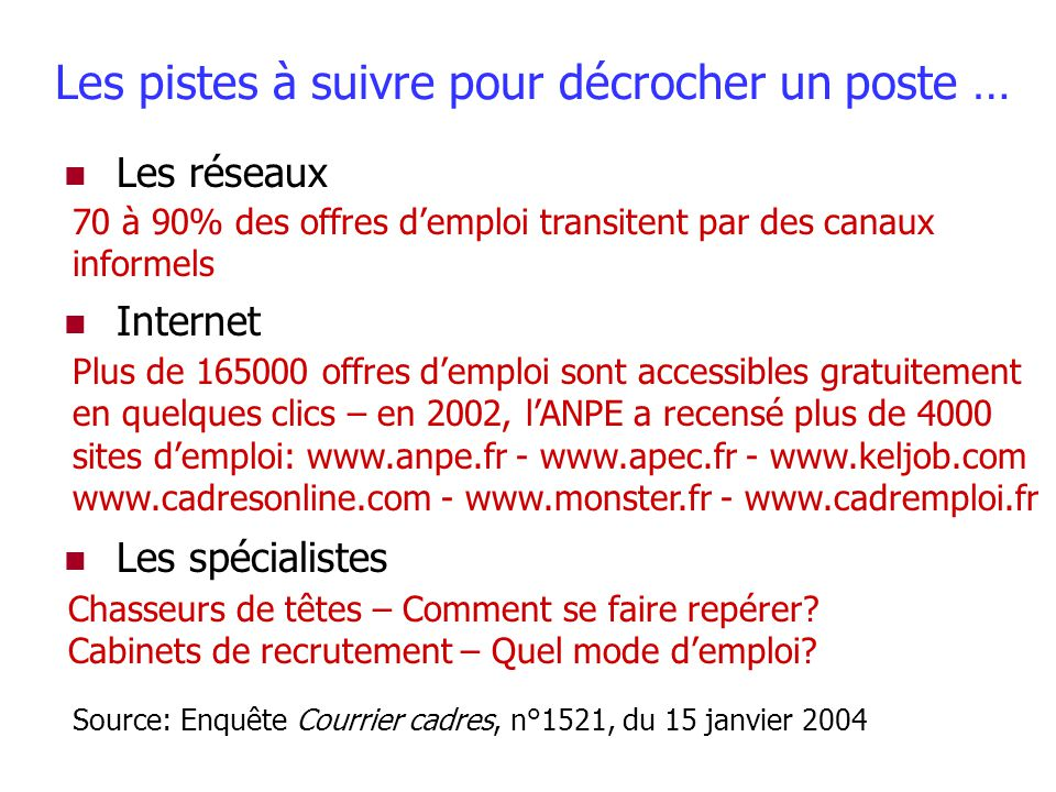 politique de recrutement plan ppt t l charger. Black Bedroom Furniture Sets. Home Design Ideas