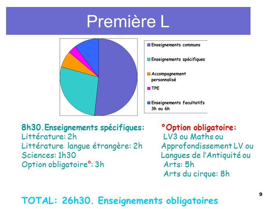 Premi 232 Re Et Terminale Ppt Video Online T 233 L 233 Charger