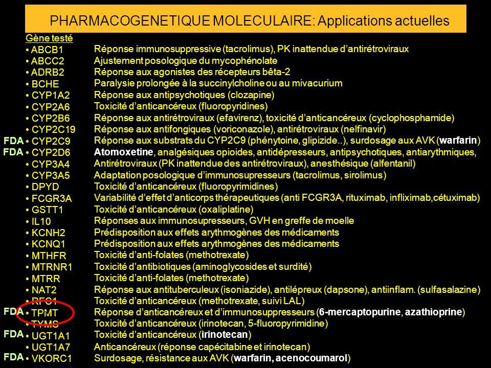 La Pharmacogénétique Moléculaire Applications cliniques