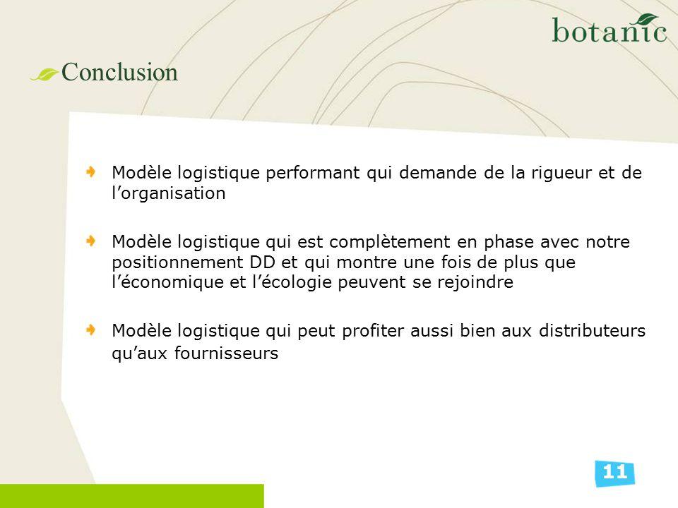 Conclusion Modèle logistique performant qui demande de la rigueur et de l'organisation.