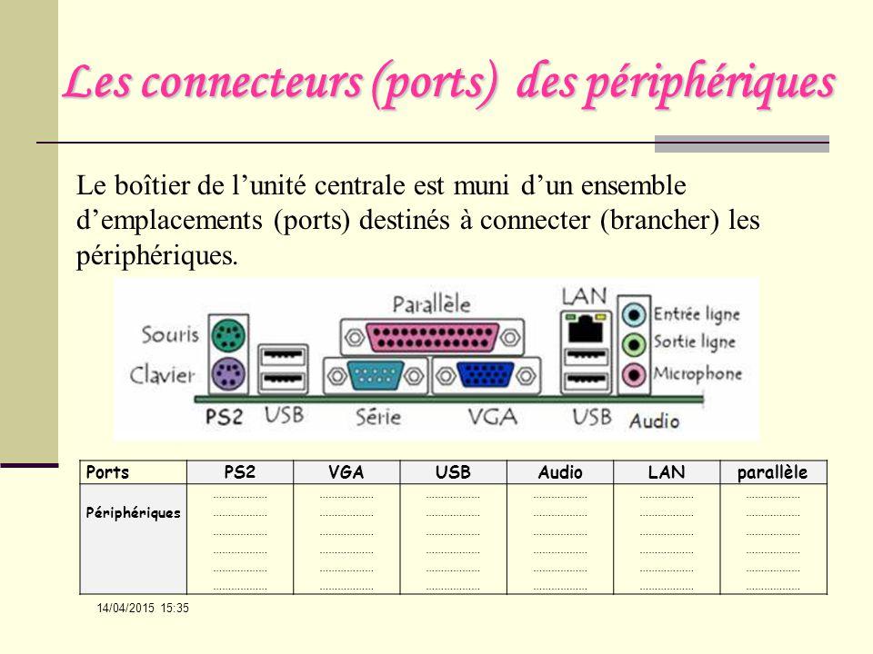 Les connecteurs (ports) des périphériques