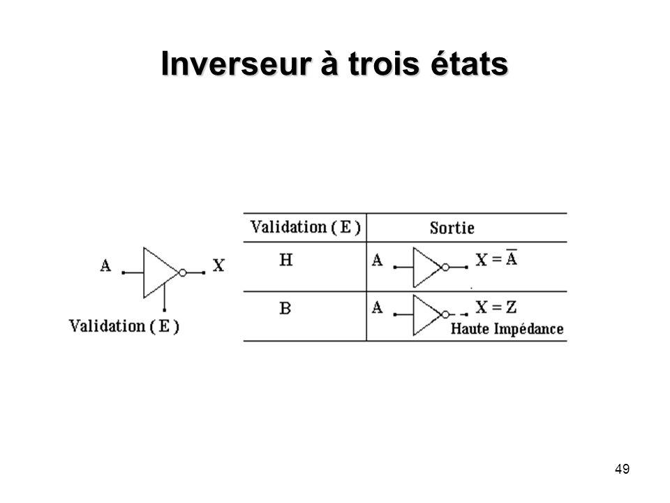 Chapitre 5 les circuits s quentiels ppt video online for Inverseur logique