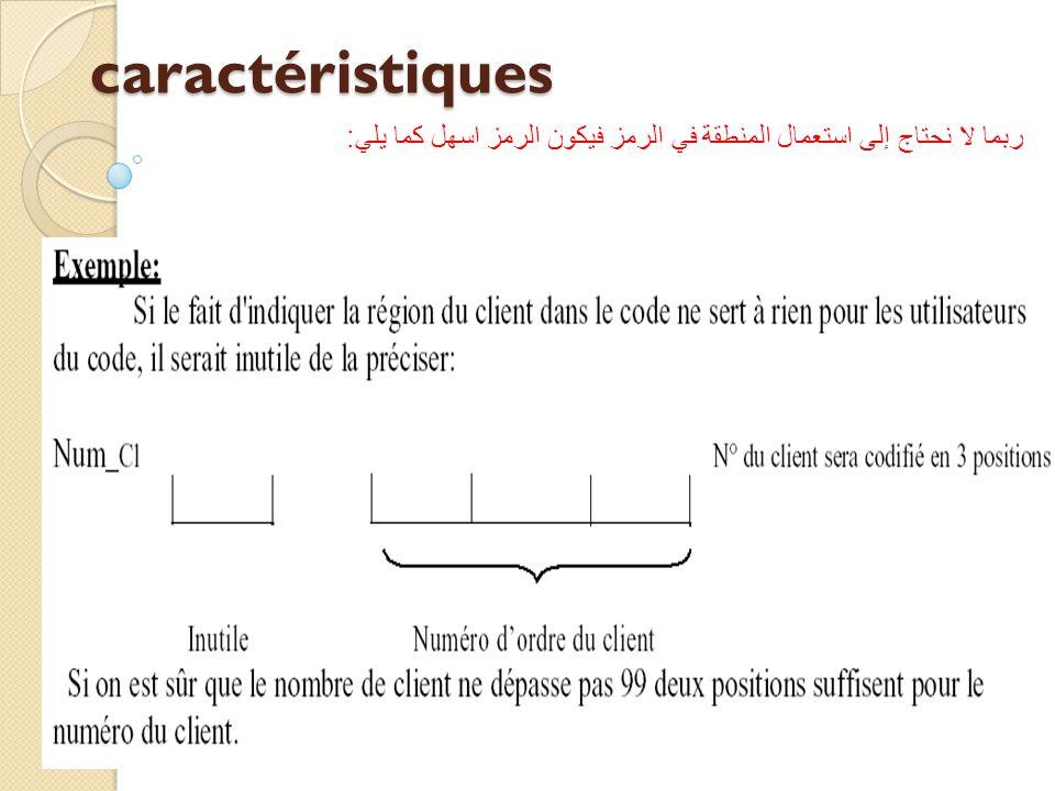 caractéristiques ربما لا نحتاج إلى استعمال المنطقة في الرمز فيكون الرمز اسهل كما يلي: راج
