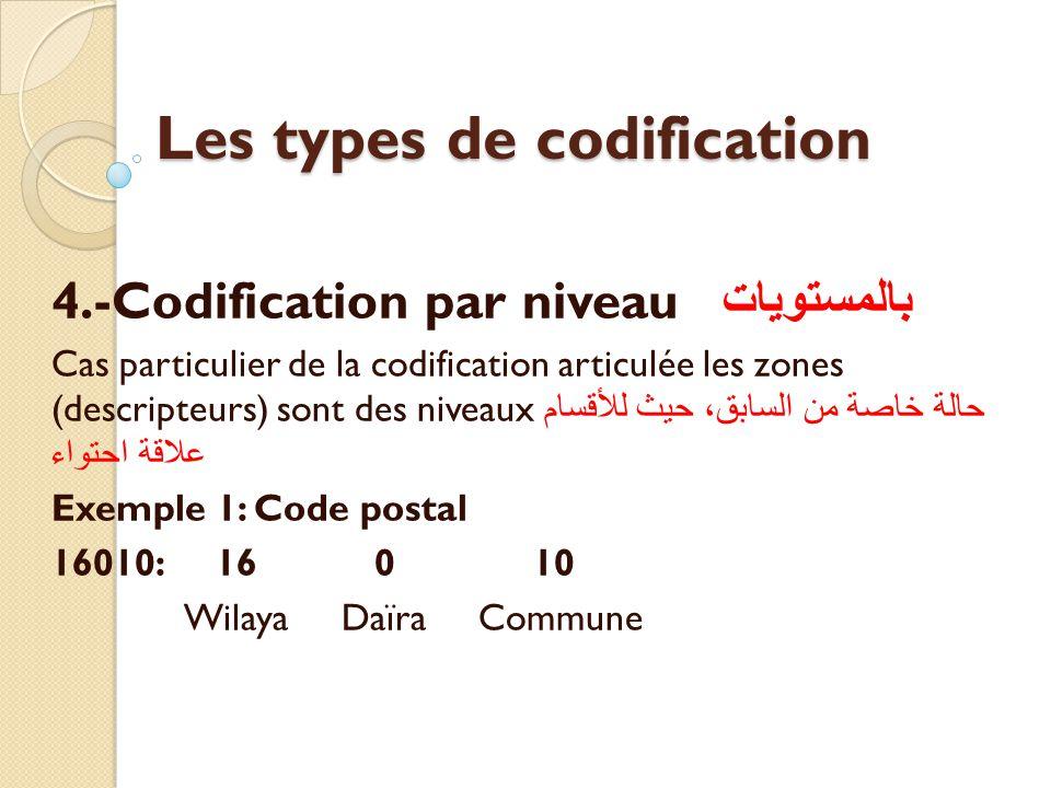 Les types de codification