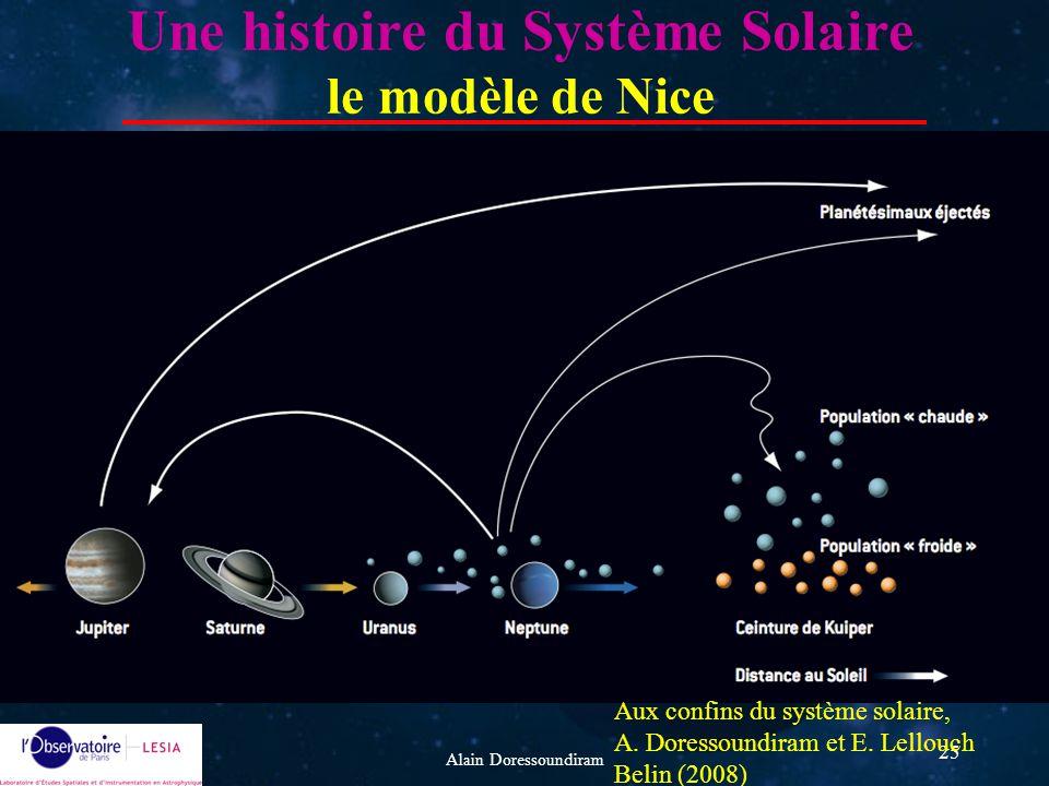 Aux confins du syst me solaire ppt video online t l charger - Systeme solaire nice ...