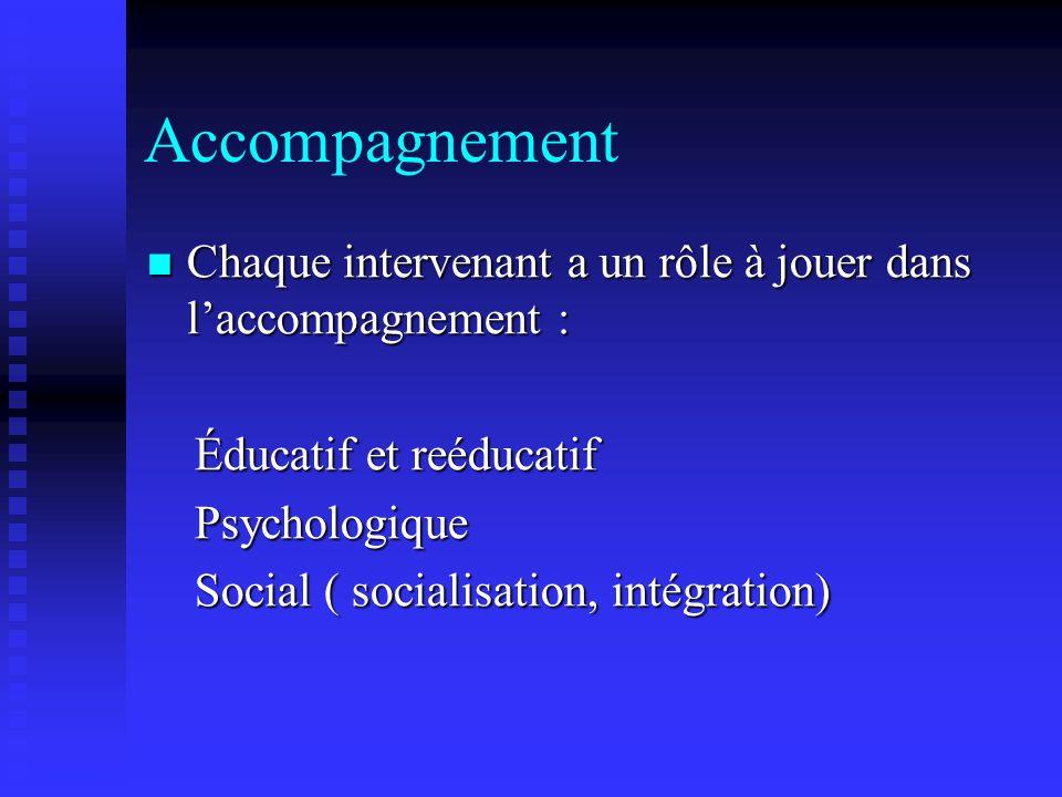 Accompagnement Chaque intervenant a un rôle à jouer dans l'accompagnement : Éducatif et reéducatif.