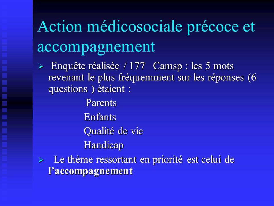 Action médicosociale précoce et accompagnement