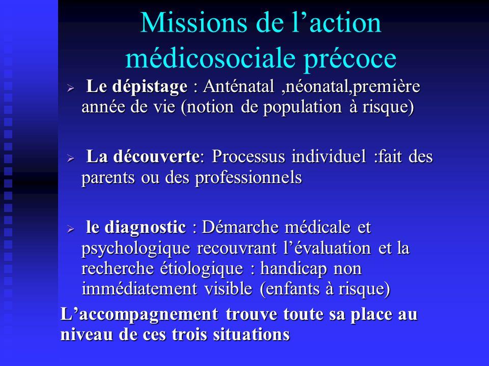 Missions de l'action médicosociale précoce