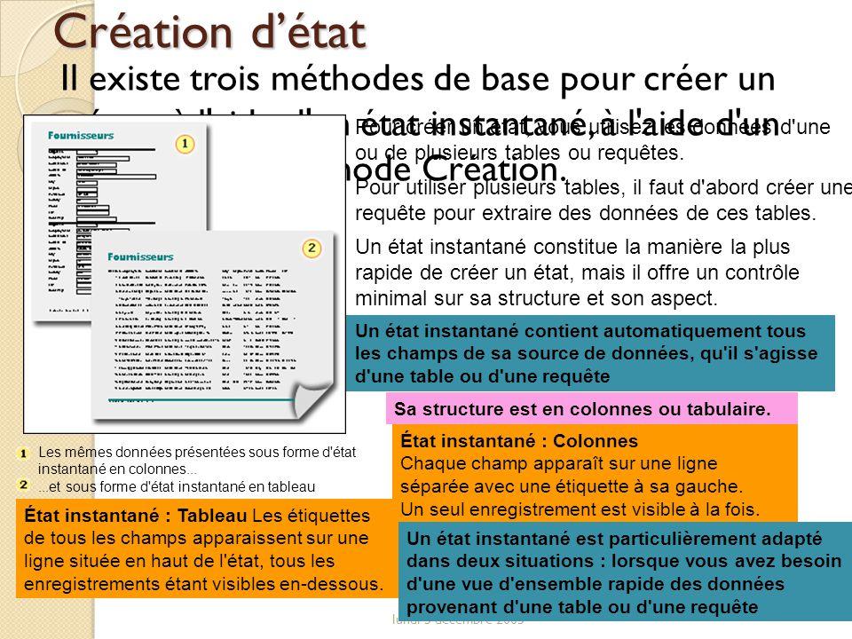 Création d'état Il existe trois méthodes de base pour créer un état : à l aide d un état instantané, à l aide d un Assistant et en mode Création.