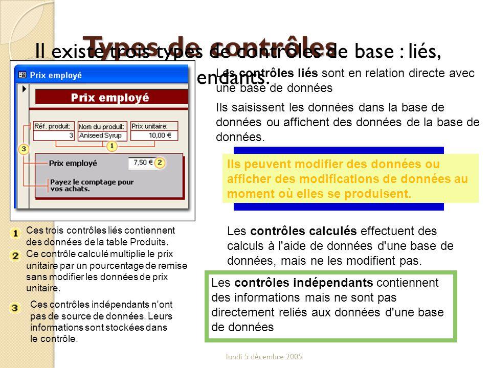 Types de contrôles Il existe trois types de contrôles de base : liés, calculés et indépendants.