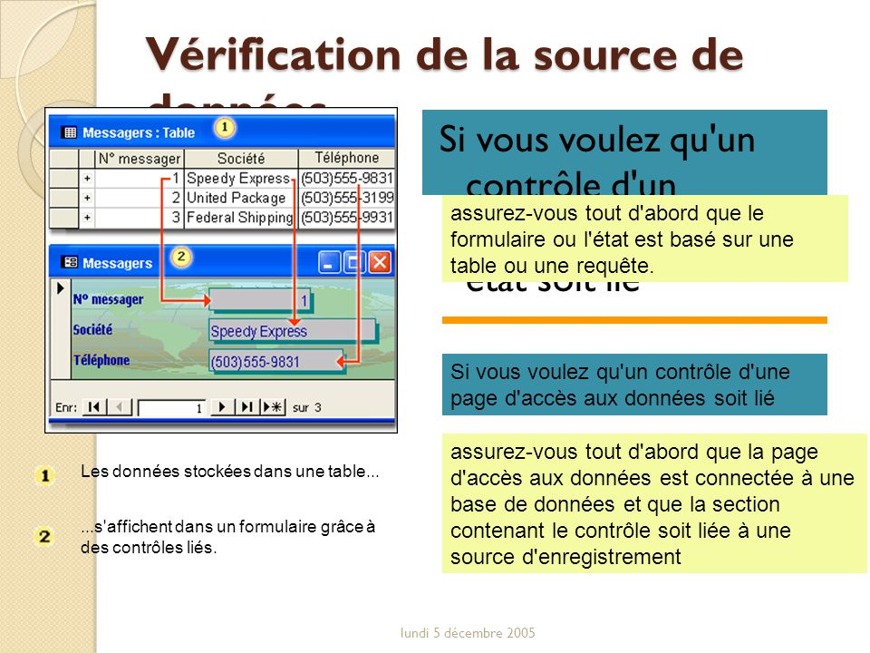 Vérification de la source de données
