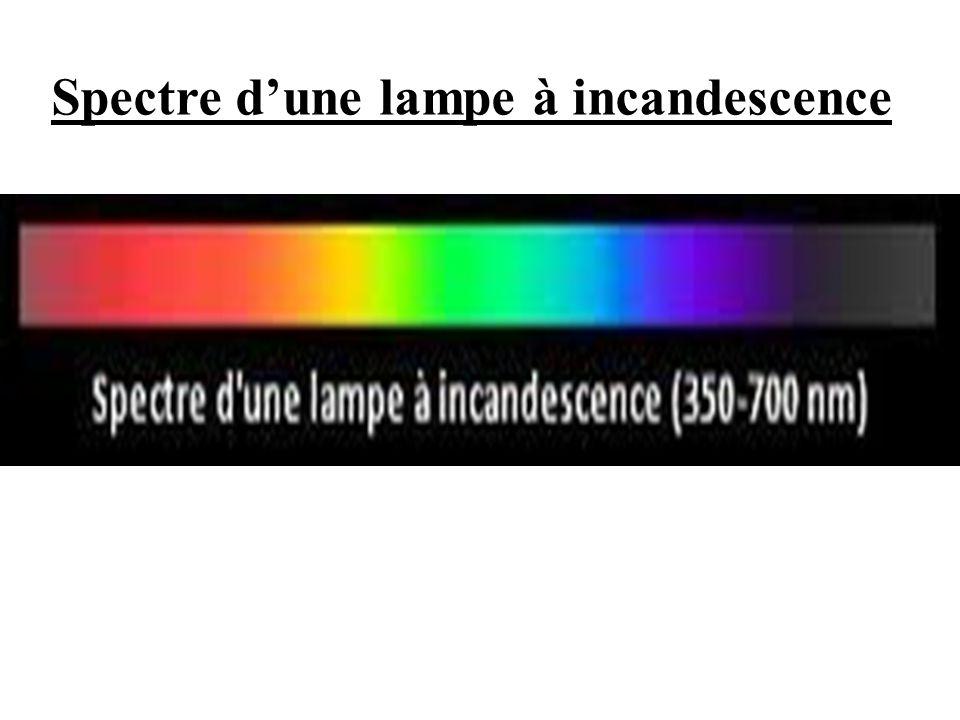 1 re s observer i 3 couleurs et sources de lumi re ppt t l charger. Black Bedroom Furniture Sets. Home Design Ideas
