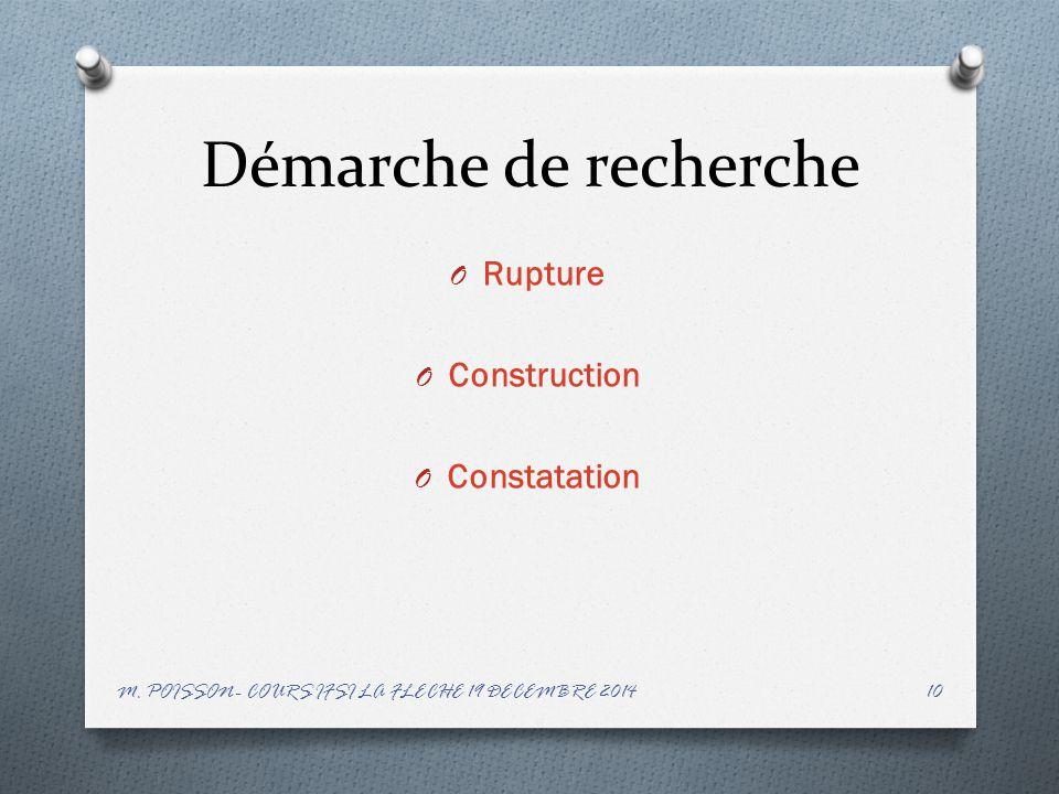 Démarche de recherche Rupture Construction Constatation