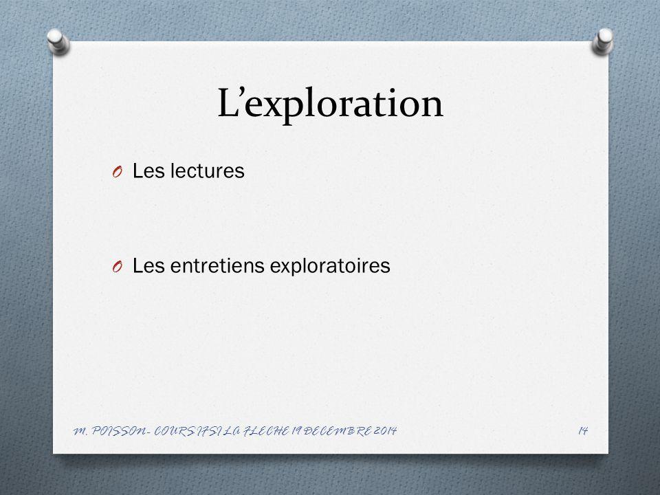 L'exploration Les lectures Les entretiens exploratoires