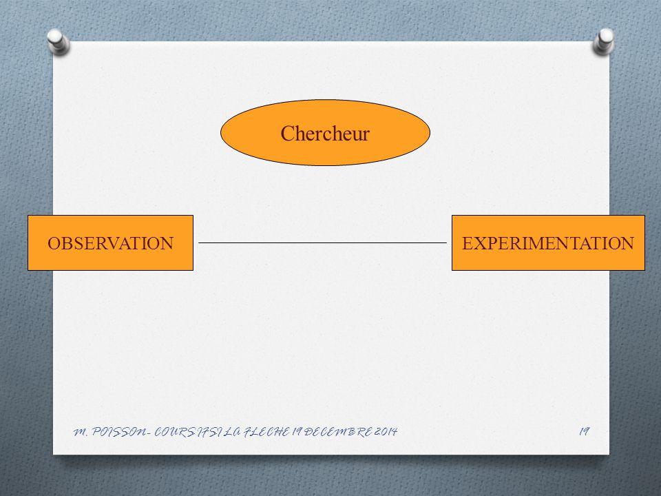 Chercheur OBSERVATION EXPERIMENTATION