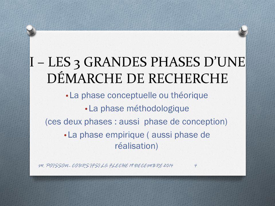 I – LES 3 GRANDES PHASES D'UNE DÉMARCHE DE RECHERCHE
