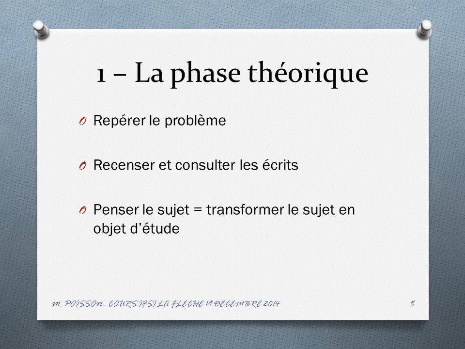 1 – La phase théorique Repérer le problème