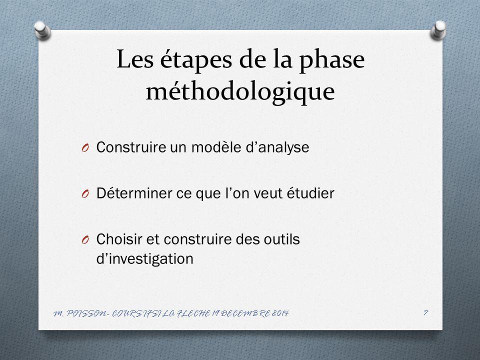 Les étapes de la phase méthodologique