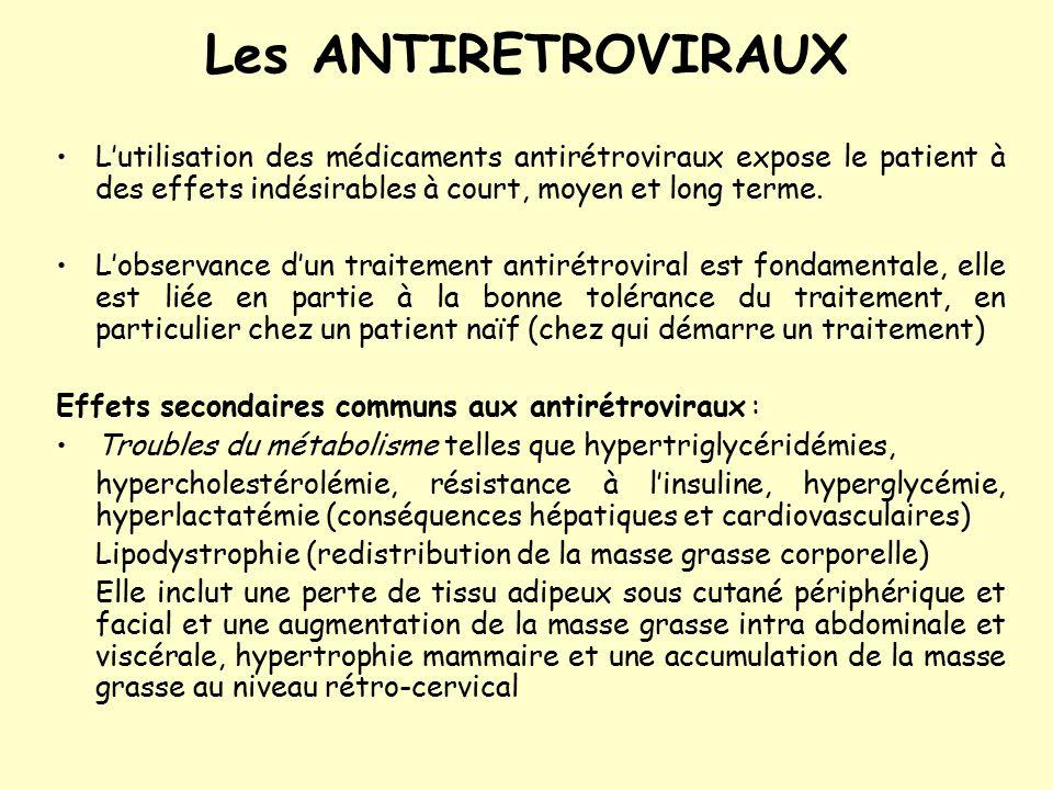 LES ANTIRETROVIRAUX Cycle du virus : - ppt télécharger