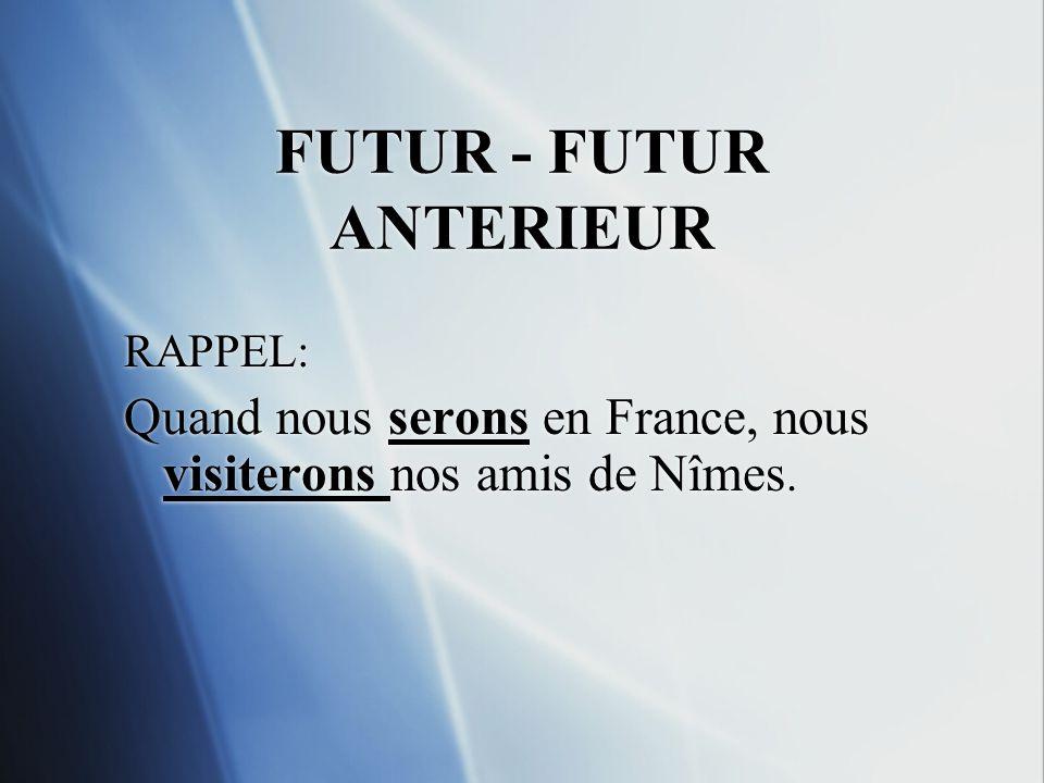 Futur futur anterieur ppt t l charger for Futur interieur