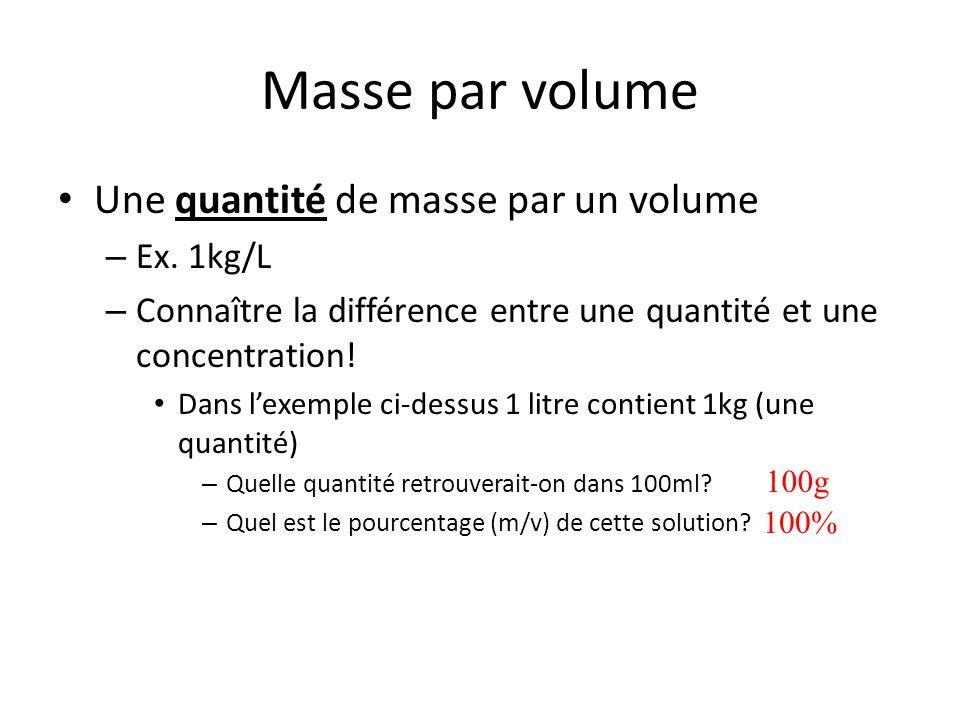 Masse par volume Une quantité de masse par un volume Ex. 1kg/L