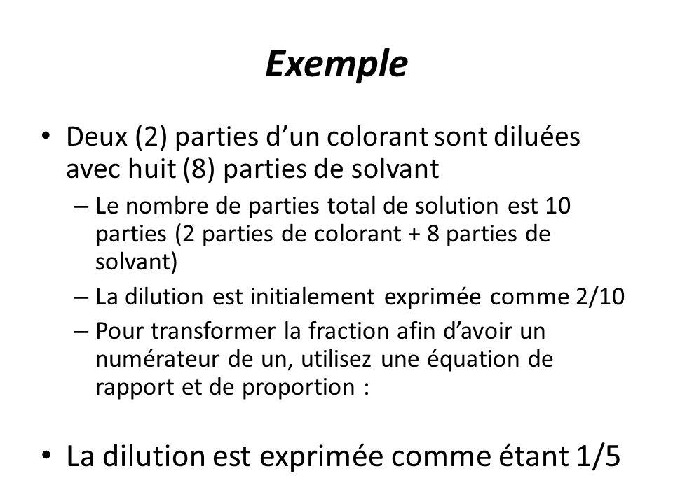 Exemple La dilution est exprimée comme étant 1/5