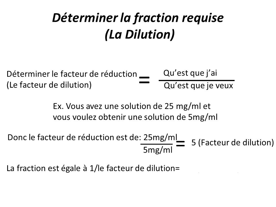 Déterminer la fraction requise (La Dilution)