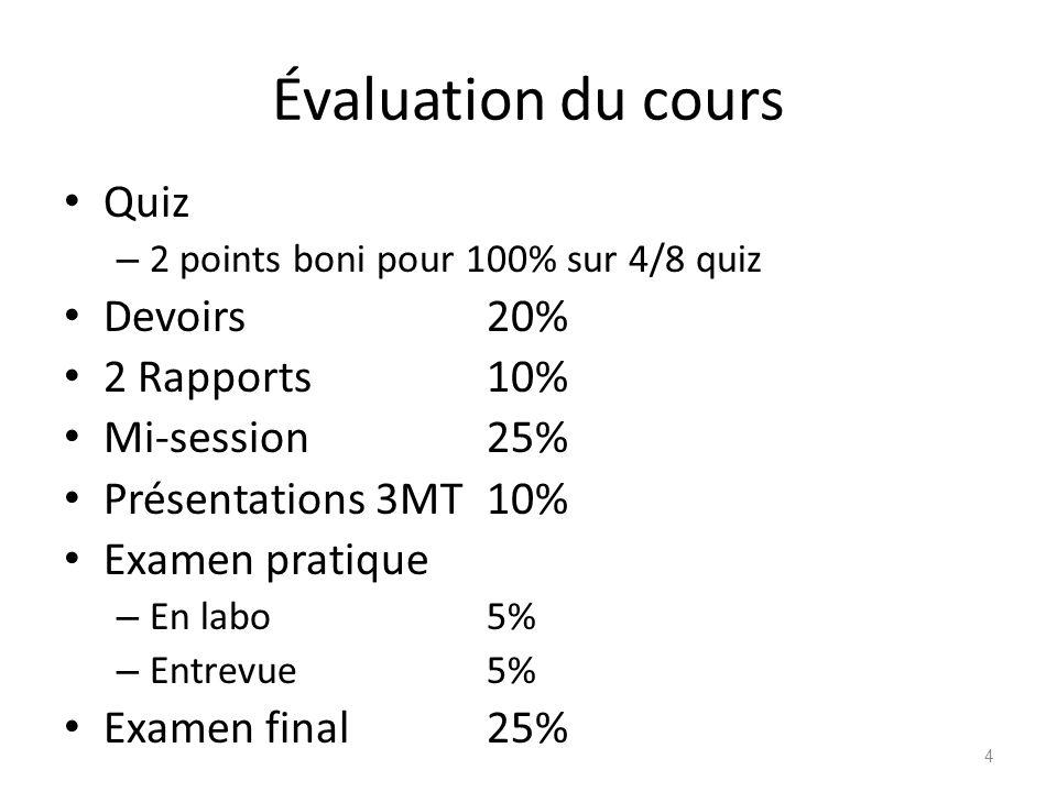 Évaluation du cours Quiz Devoirs 20% 2 Rapports 10% Mi-session 25%