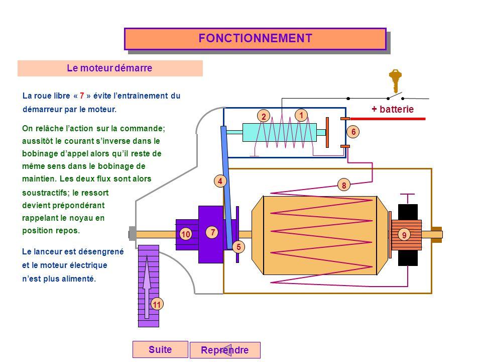 FONCTIONNEMENT Le moteur démarre + batterie Suite Reprendre
