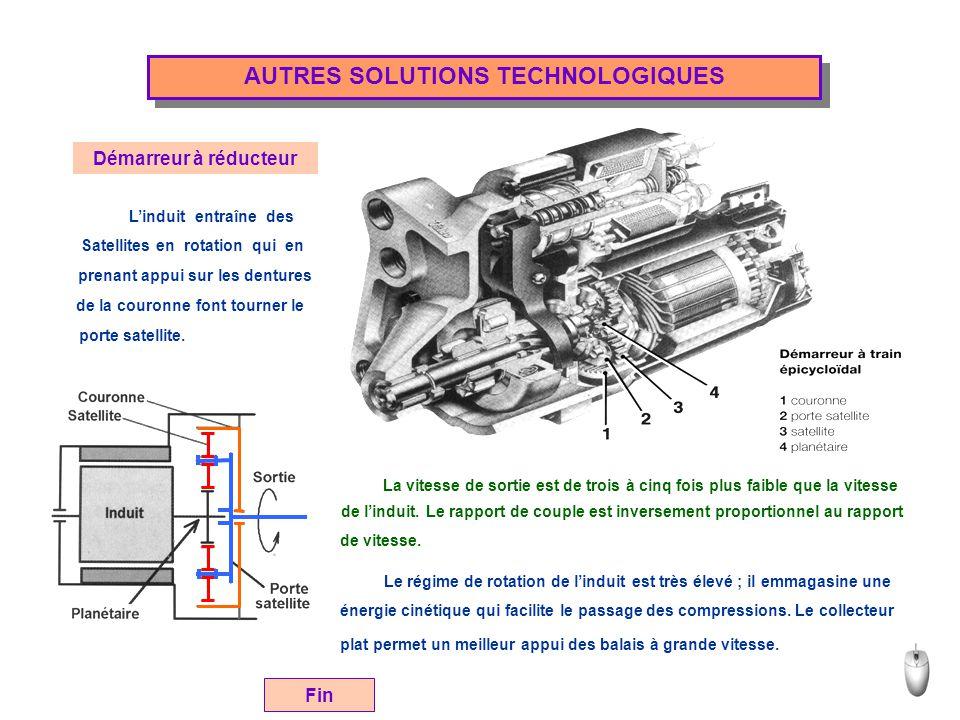 AUTRES SOLUTIONS TECHNOLOGIQUES