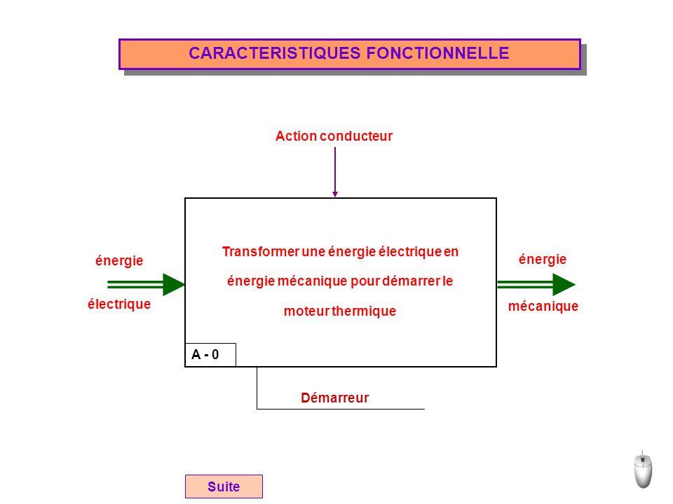CARACTERISTIQUES FONCTIONNELLE