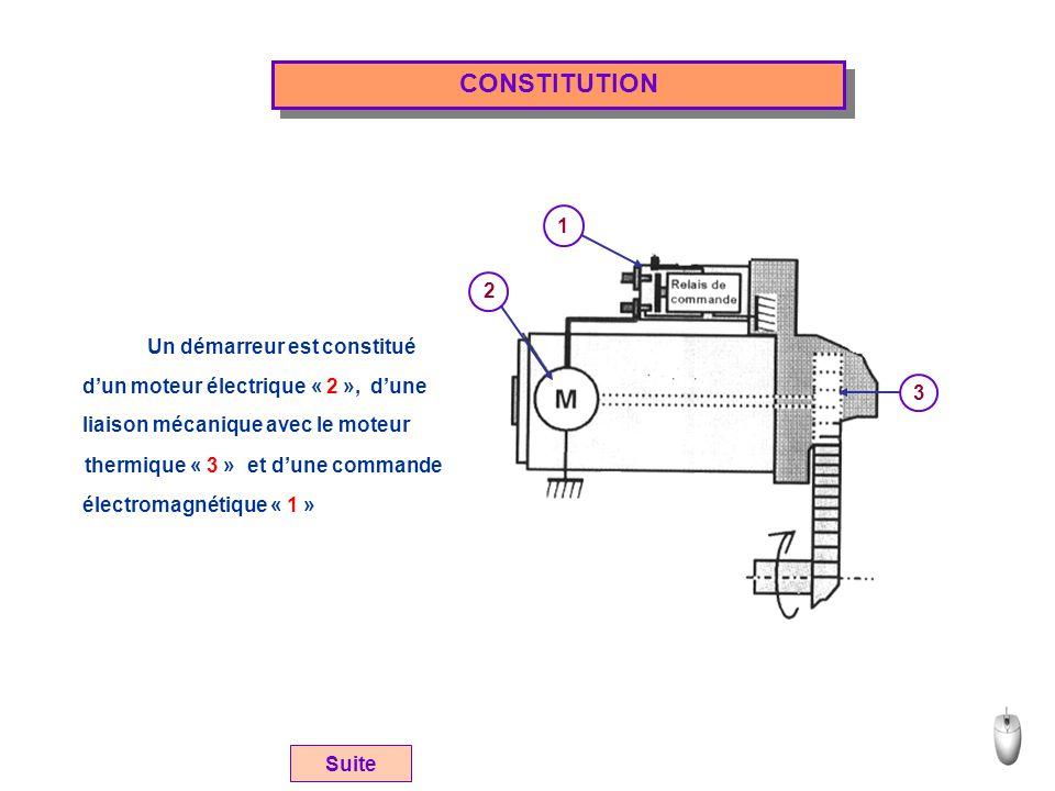 CONSTITUTION 1 2 Un démarreur est constitué