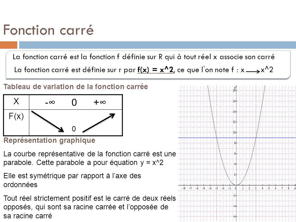 Les fonctions définie sur R 2nde Mathématiques