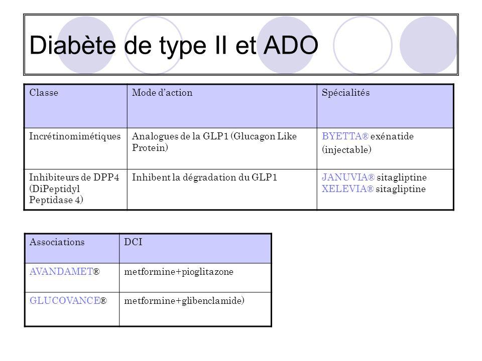 LE DIABETE Traitement du DT2 Le pied diabétique - ppt