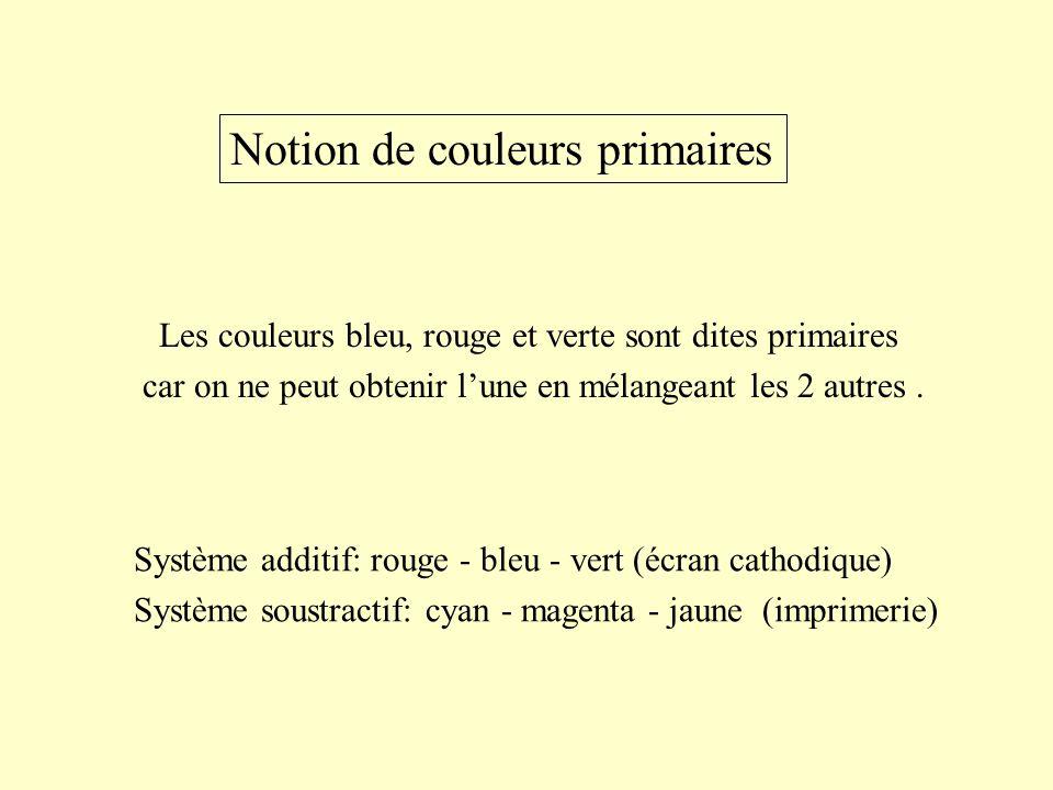 Notion de couleurs primaires