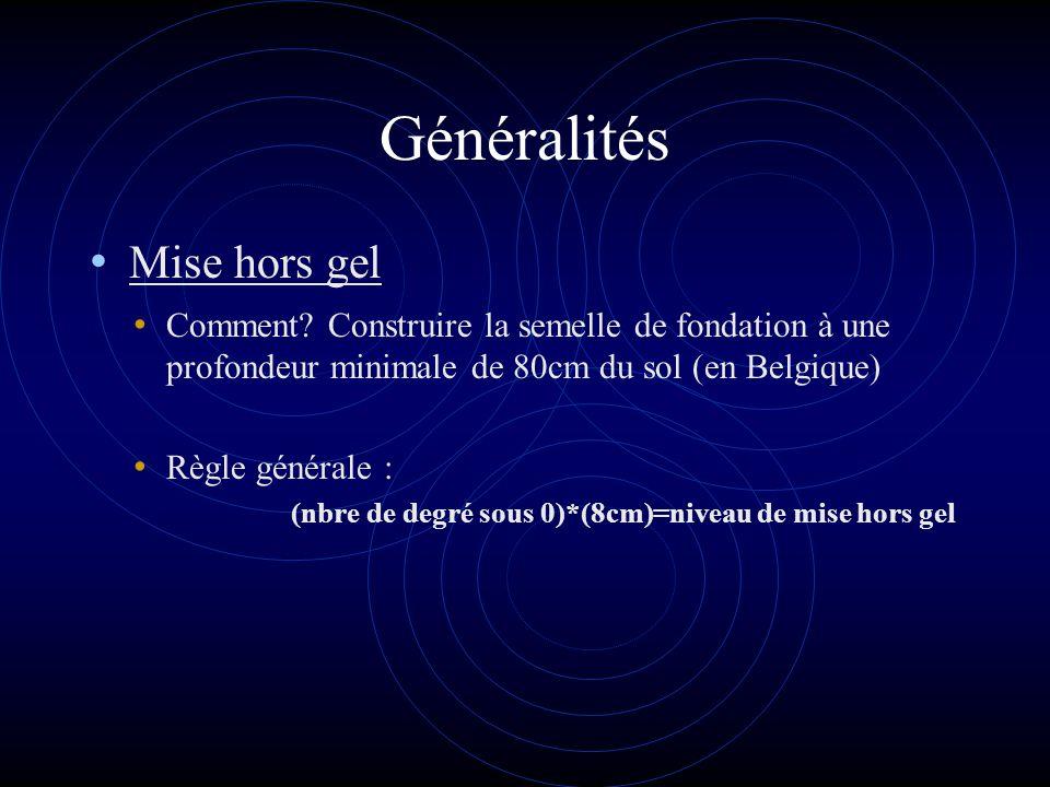 Les fondations en b ton arm ppt video online t l charger for Mise hors gel fondation