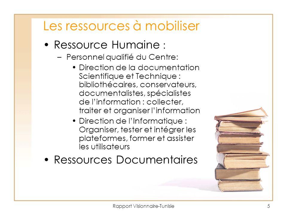 Les ressources à mobiliser