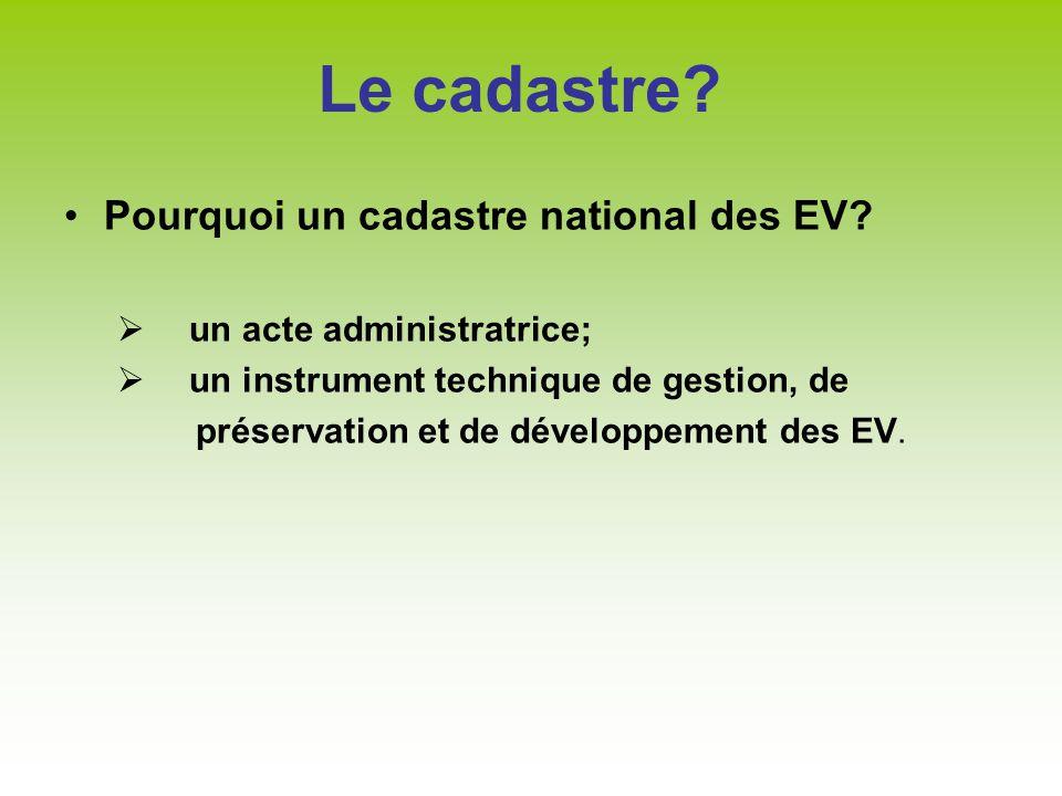 Cadastre national des espaces verts ppt video online for Importance des espaces verts