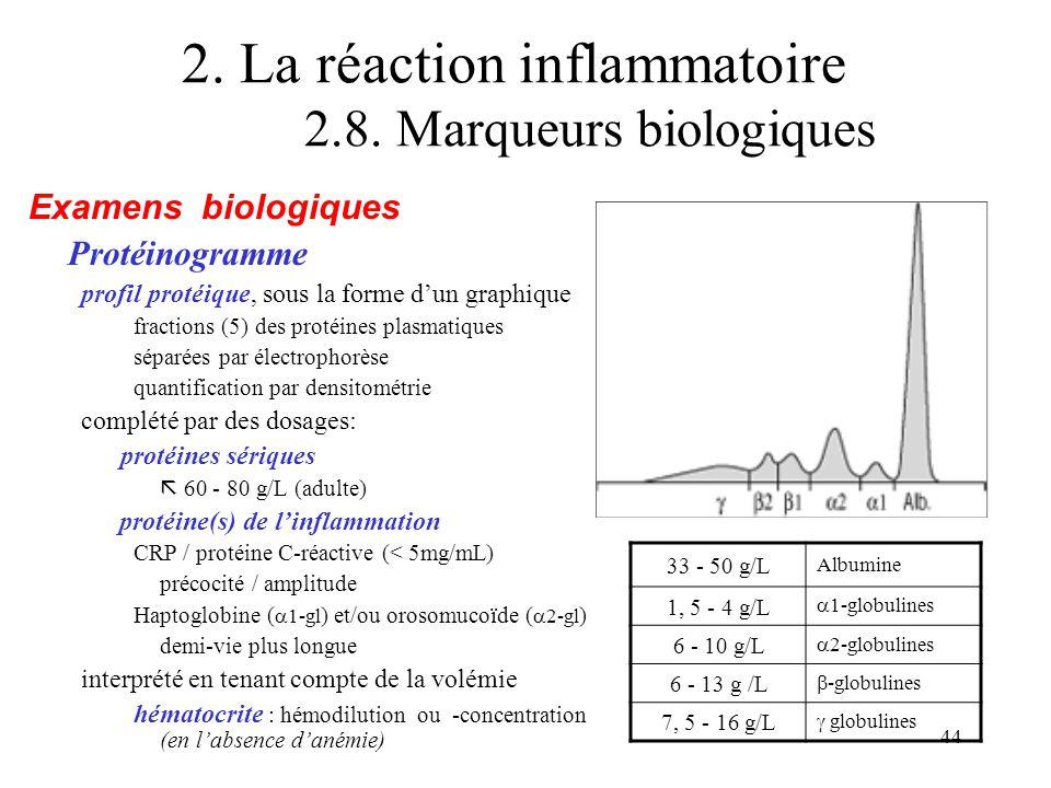 D finition de l inflammation ppt t l charger - Couche pathologique apres accouchement ...