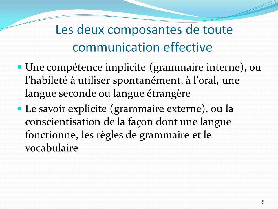 les composantes de la communication pdf
