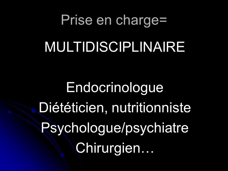 Diététicien, nutritionniste Psychologue/psychiatre Chirurgien…