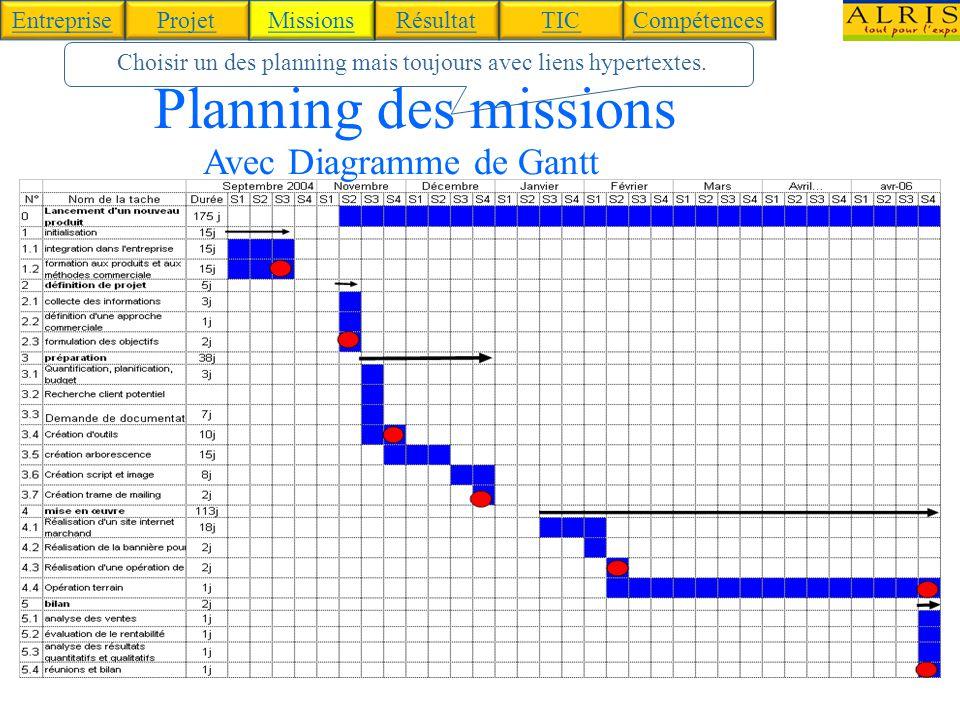 Lien hypertexte pour revenir au sommaire ppt video online tlcharger planning des missions avec diagramme de gantt missions ccuart Choice Image