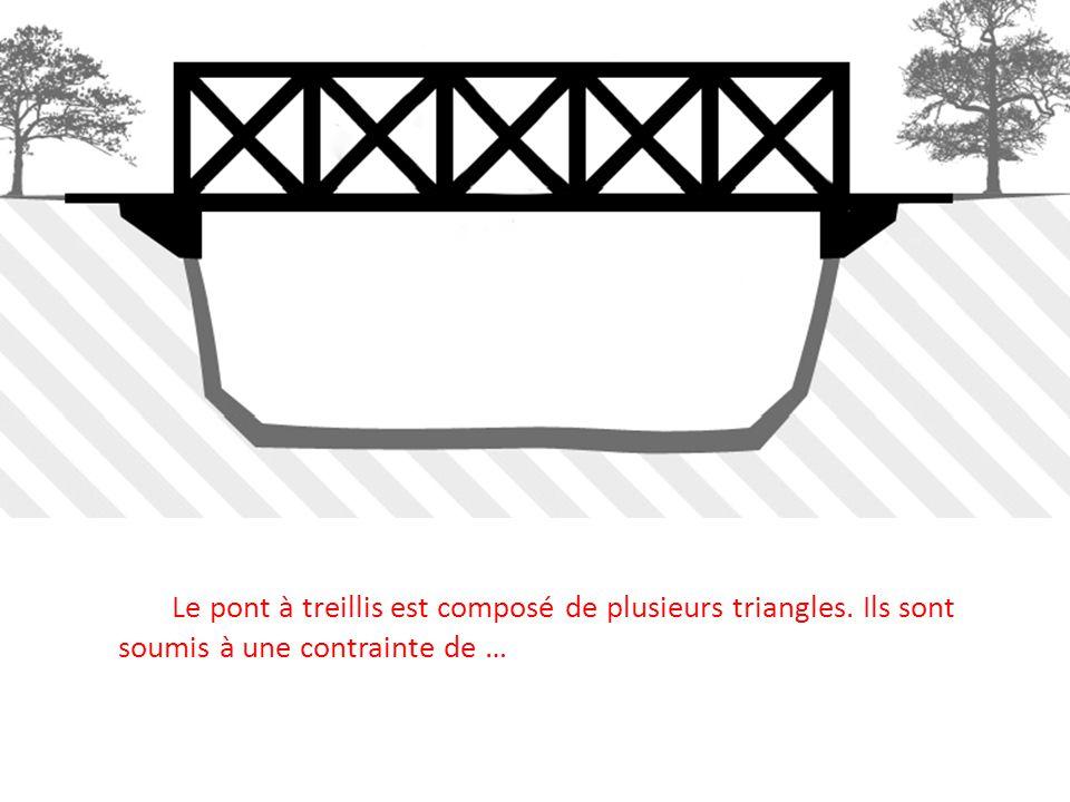 Le pont à treillis est composé de plusieurs triangles