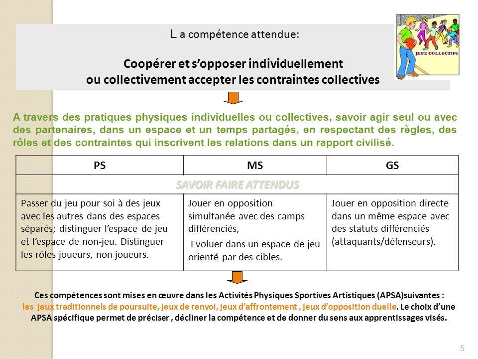Favori L'Éducation Physique et Sportive à l'école maternelle - ppt  PP42