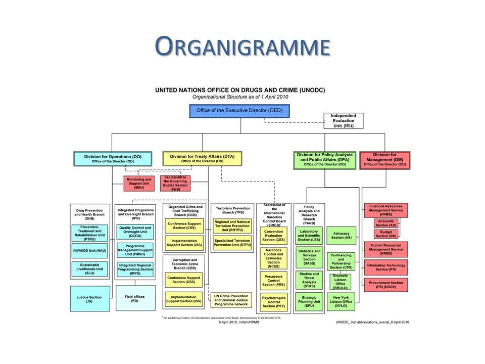 Unodc office des nations unies contre la drogue et le for Organigramme online