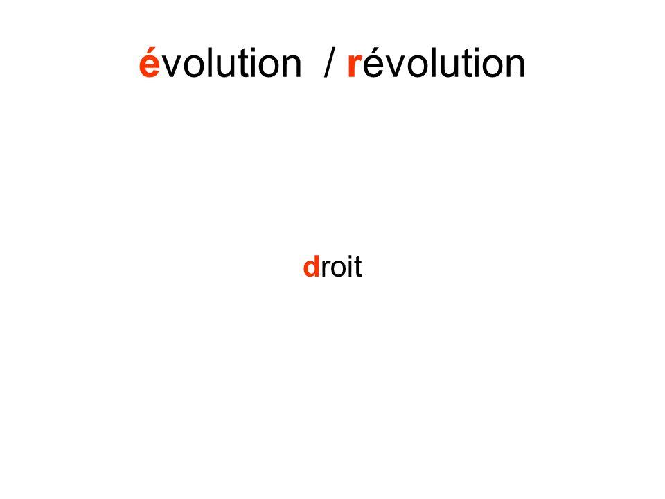 évolution / révolution