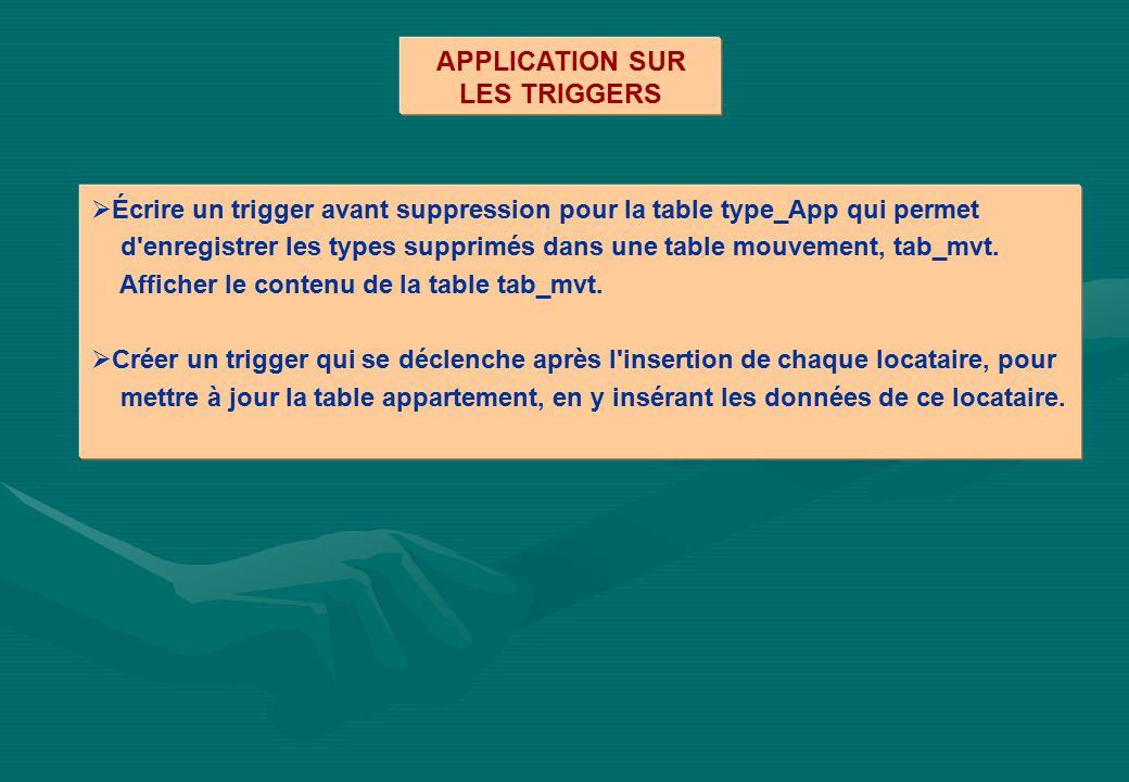 Procedural language structured query language ppt for Sur la table application