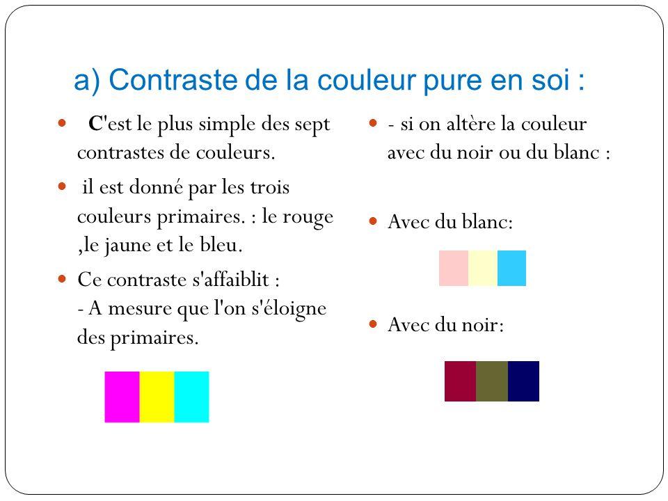 a) Contraste de la couleur pure en soi :